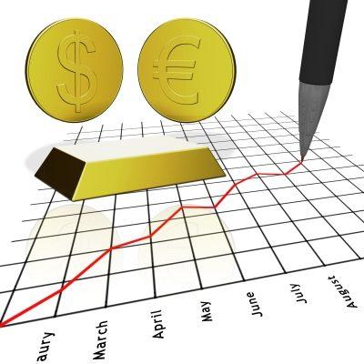 liquidity pyramid